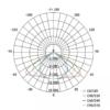Kép 5/6 - EMOS LED reflektor 230W ZS2470