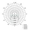 Kép 5/5 - EMOS LED reflektor 50W IDEO ZS2641